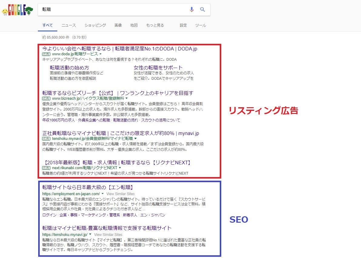 <リスティング広告例 GoogleAdWords>